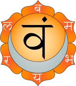 Symbol of Second Chakra